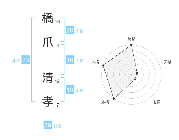 Images of 橋爪清人 - JapaneseClass.jp