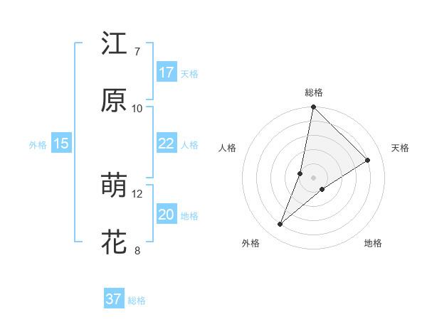 風花 江原