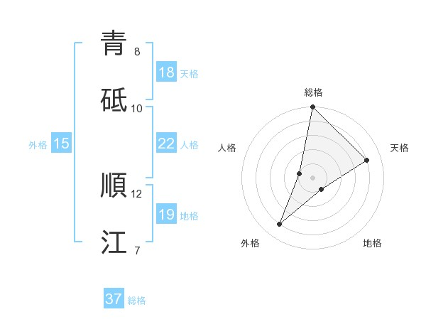 Images of 青砥順 - JapaneseClass.jp